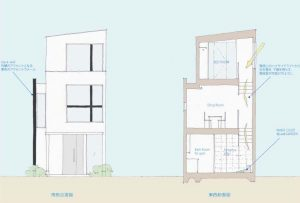 間取り図:東京都港区南青山の3階建て住宅間取り図
