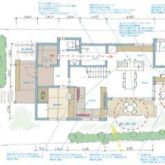 h-iid:1階子供部屋のDK中心の家|間取り図
