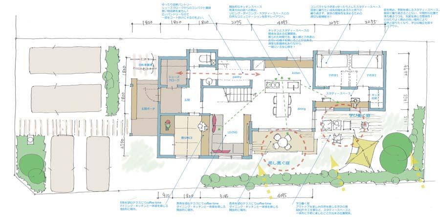 1階に子供部屋のあるダイニングキッチン中心の家間取り図